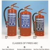 ABC Dry Powder Fire Extinguishers